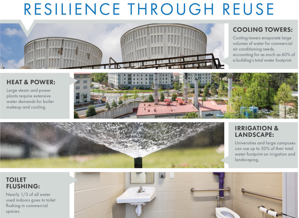 Water Resilience Through Reuse, Decentralized ecological wastewater treatment